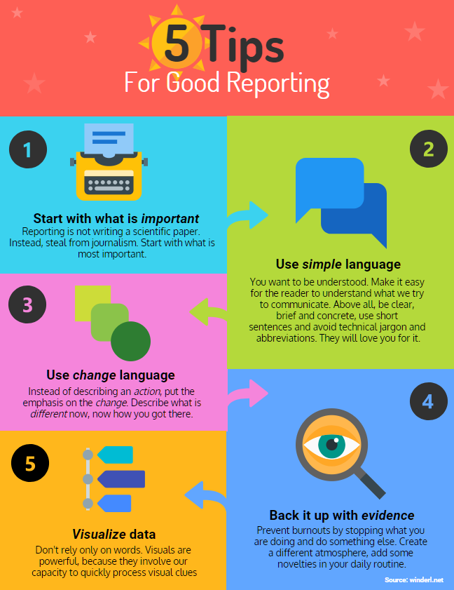 Five tips for good report writing